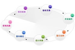 广州建网站公司